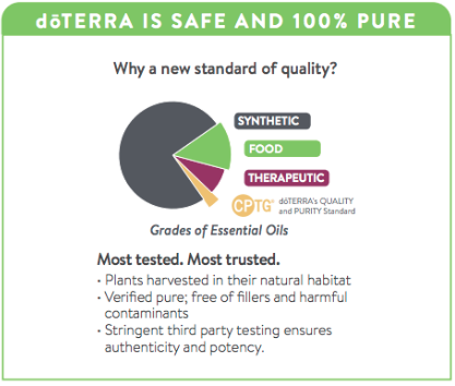 Pure-doterra.png