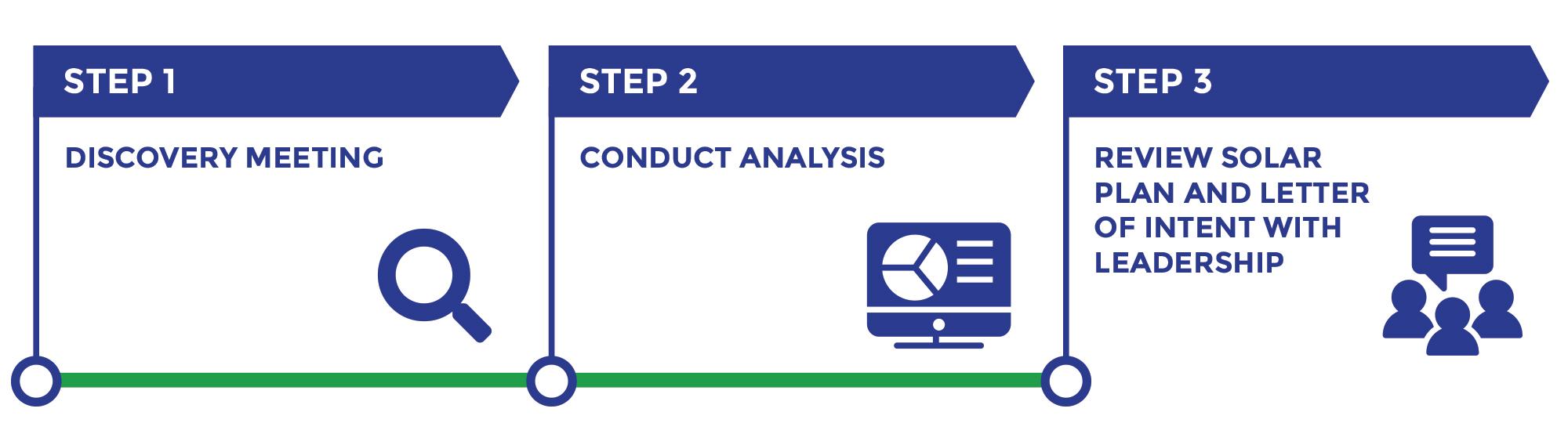 next-steps-diagram.jpg