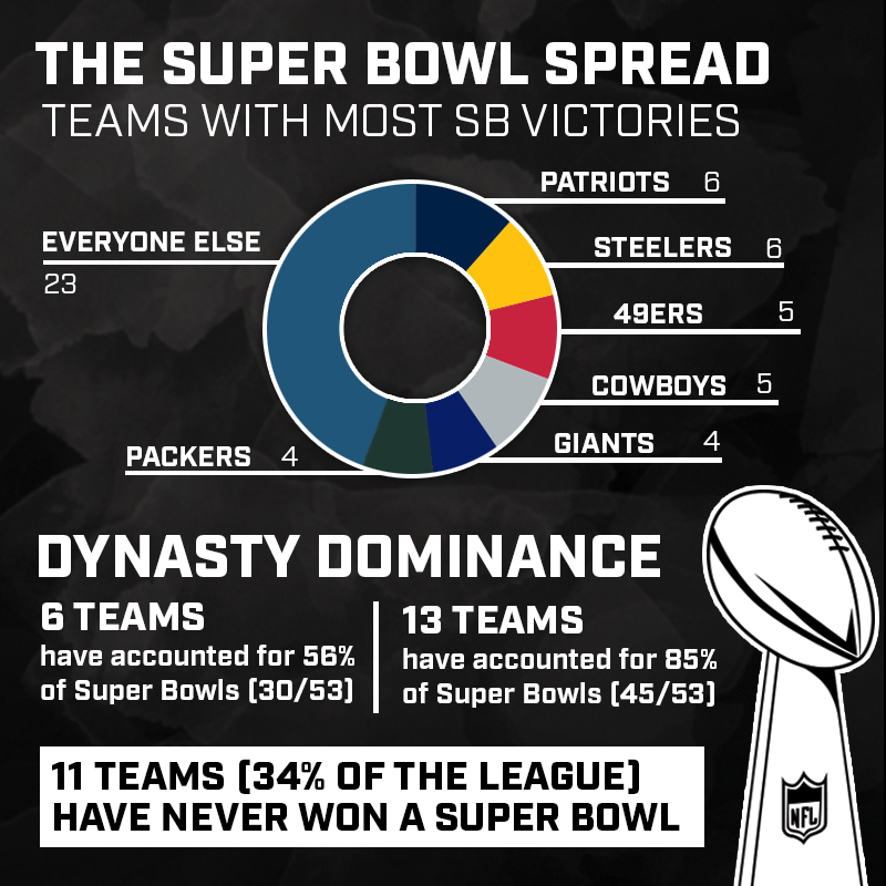 superbowl_graphic.png