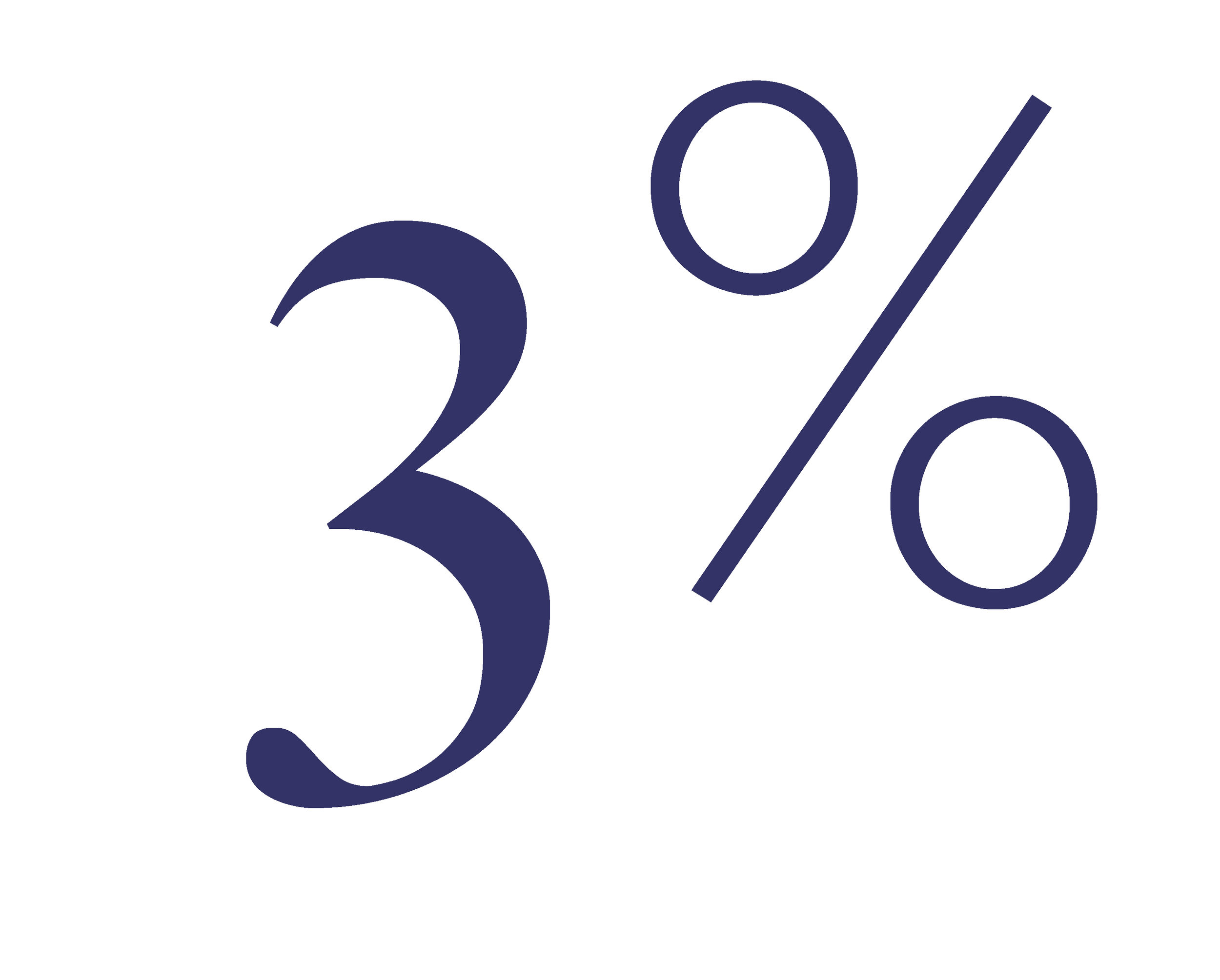 3 percent Gen-One.jpg