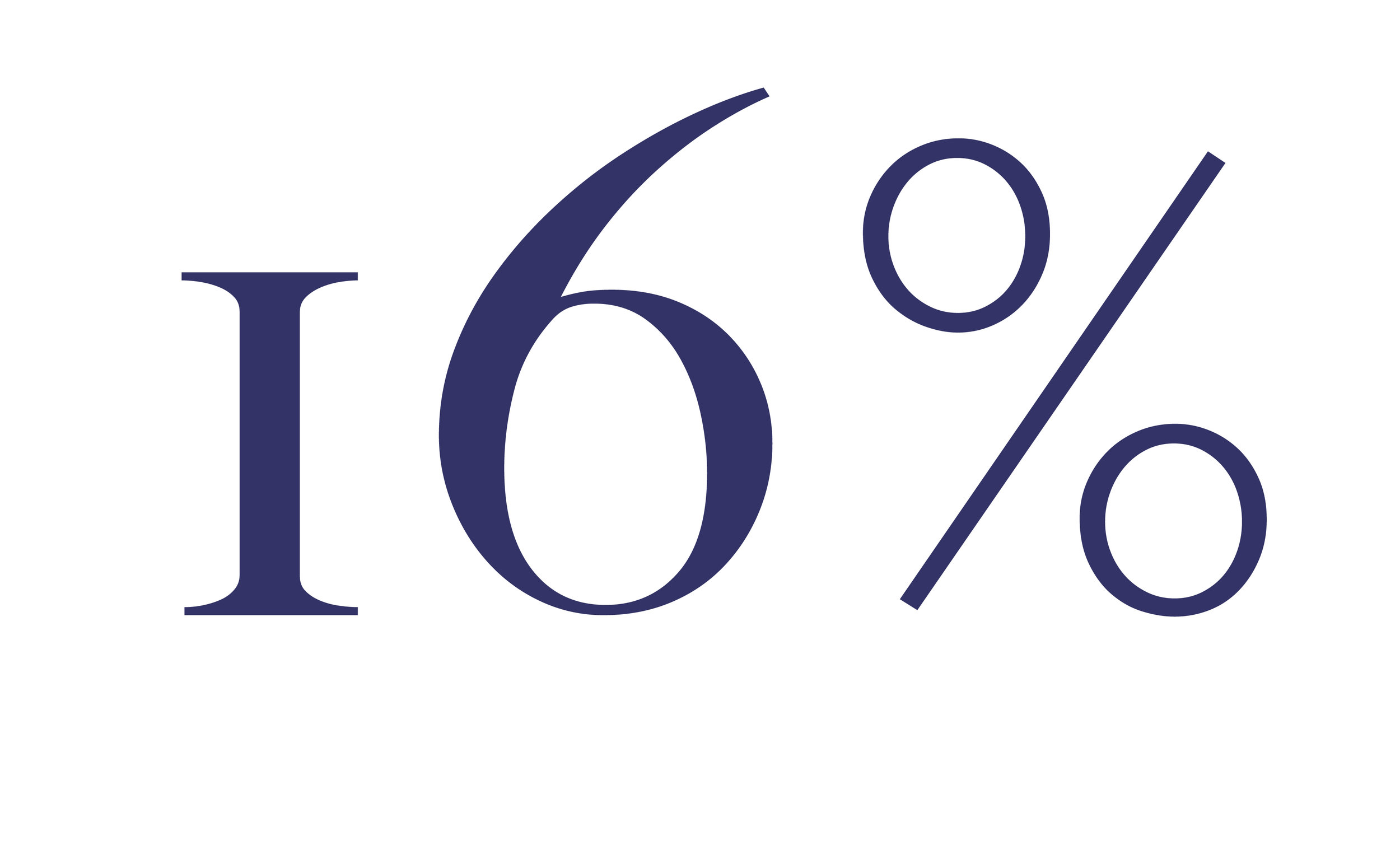 16 percent Gen-One.jpg