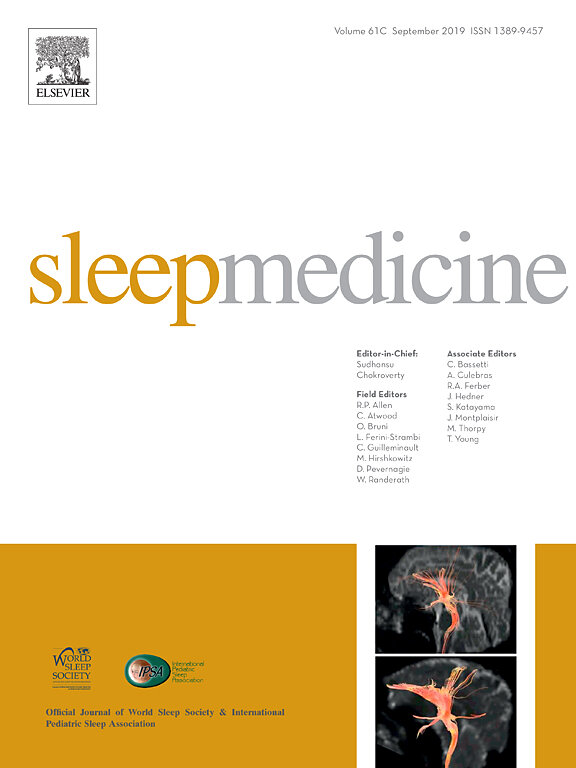Construct validity of the Parent–Child Sleep Interactions Scale (PSIS): associations with parenting, family stress, and maternal and child psychopathology - August 2014