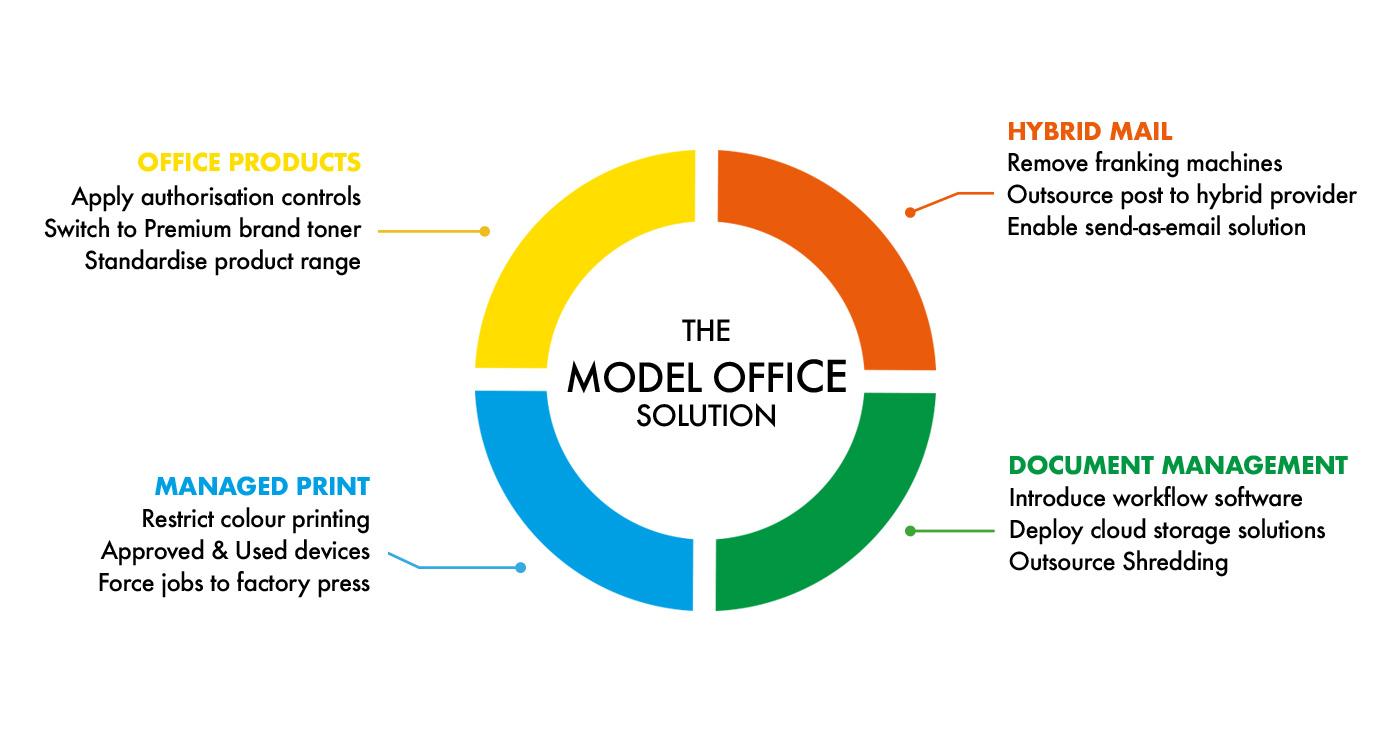 the-model-office-image.jpg