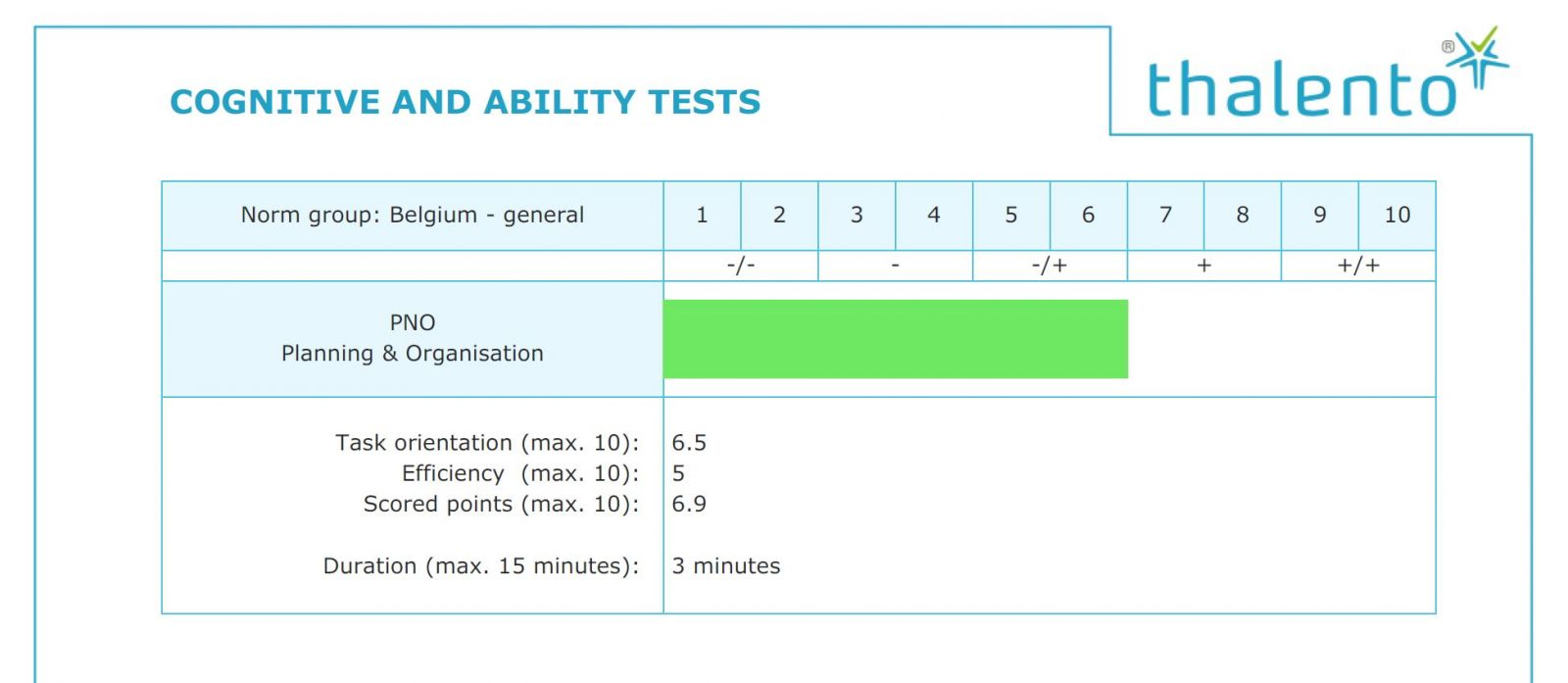 New Cognitive & Ability Report.JPG