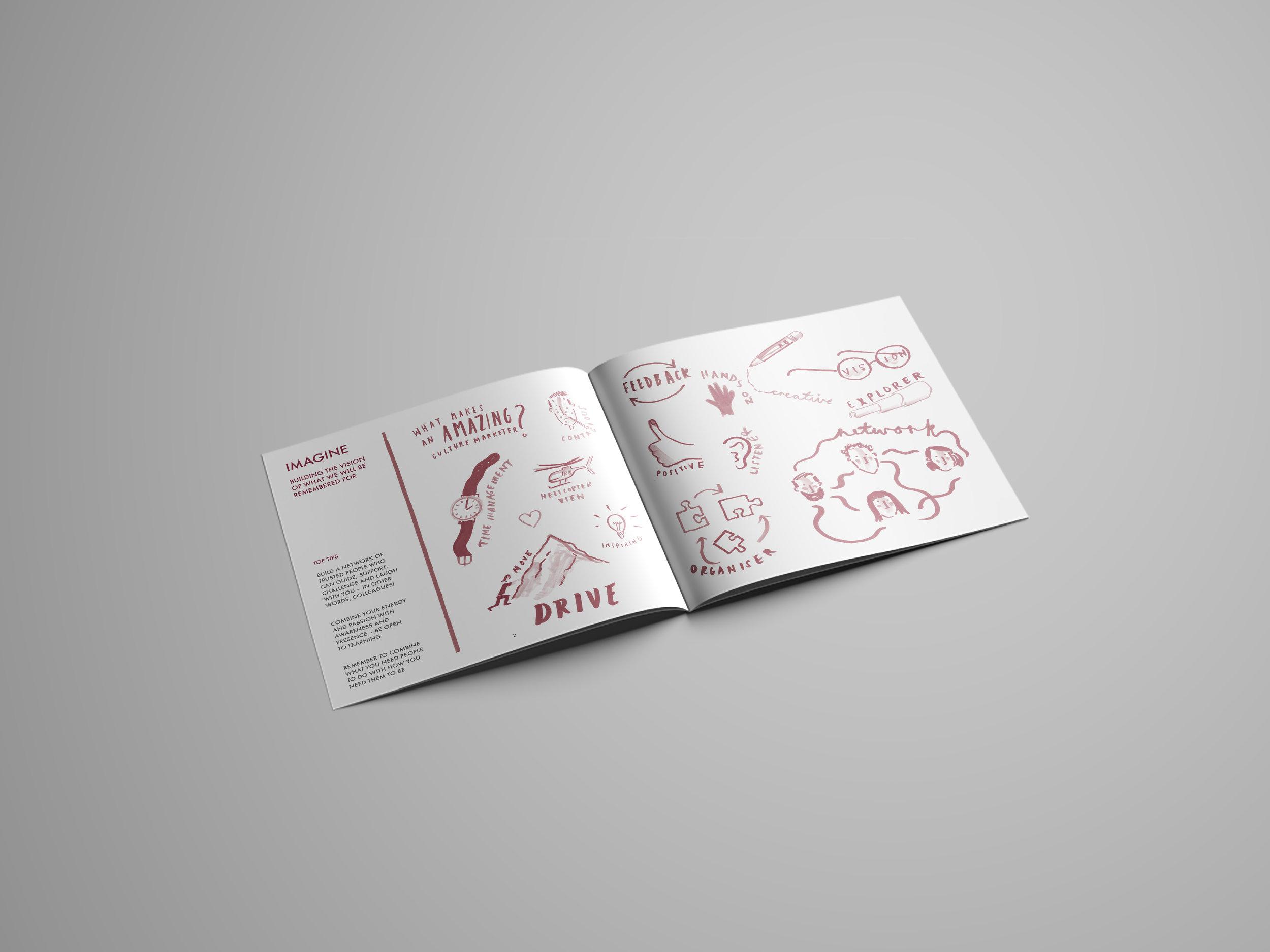 RB Square Brochure_Pg2_3.jpg