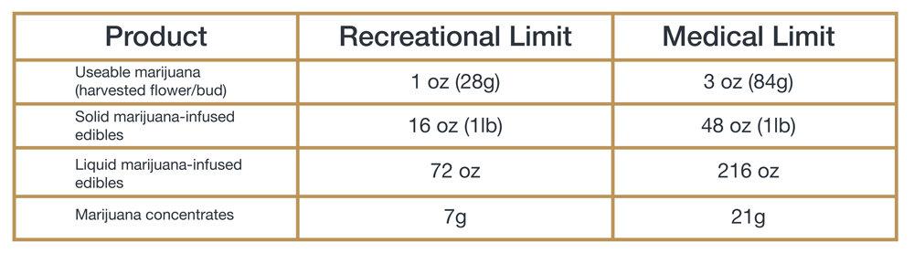 Med_Authorization_Limit.jpg