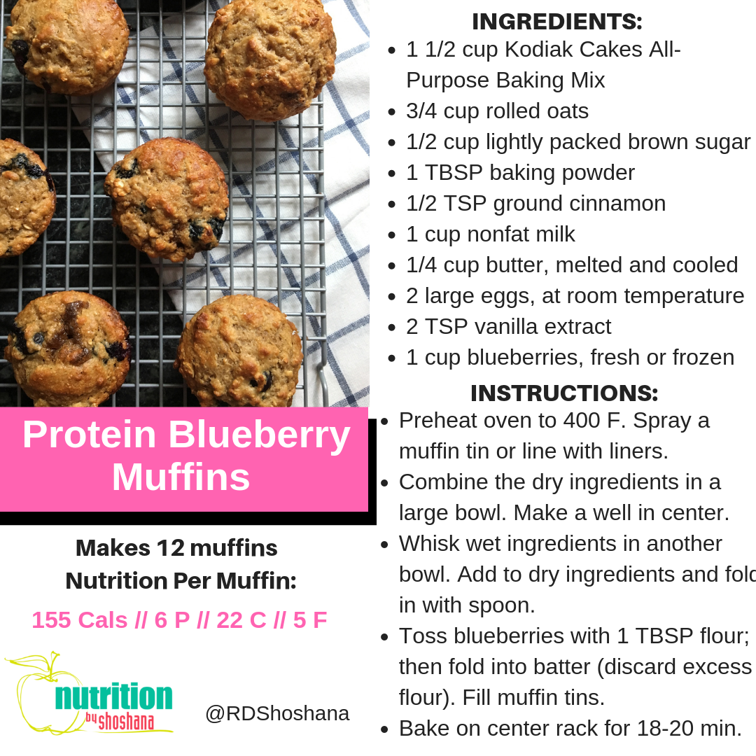 High Protein Blueberry Muffins.png