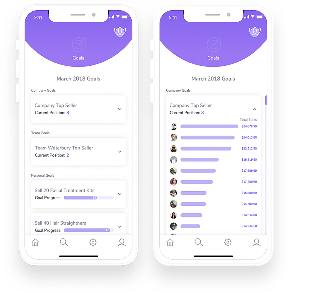 Every employee can monitor his or her progress both for the personal tasks and company goals‭. ‬Can easily check the rankings and‭ ‬total amount of sales for every colleague‭.‬  -