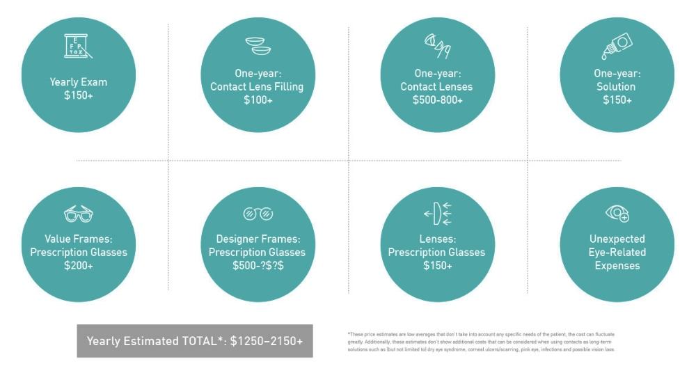 MLV_Pricing-1.jpg