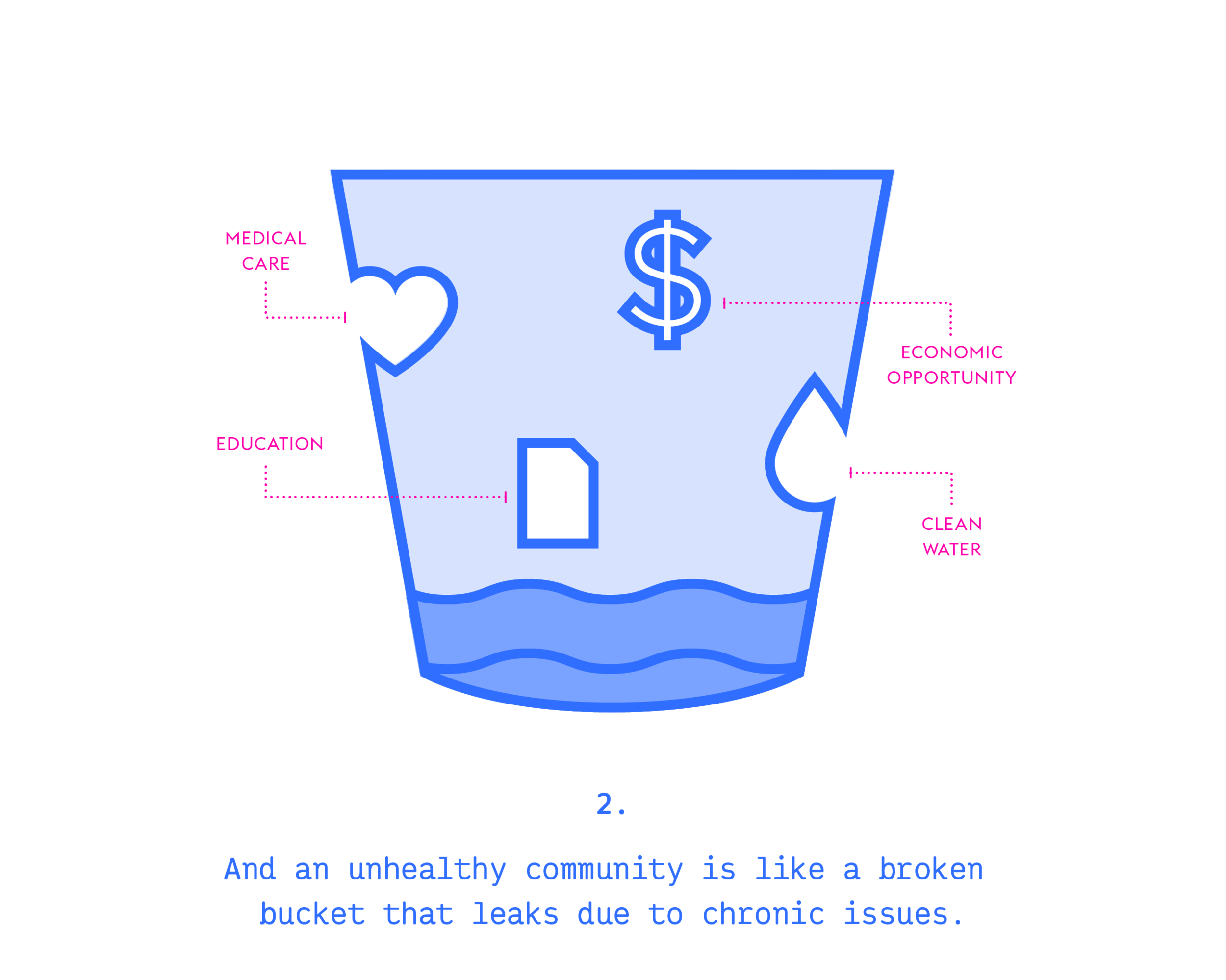 buckettheory_slides-02.png
