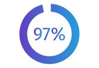 97_percent.jpg