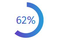 62_percent.jpg