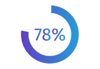 78_percent.jpg