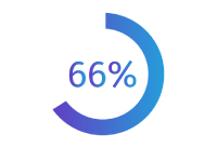 66_percent.jpg