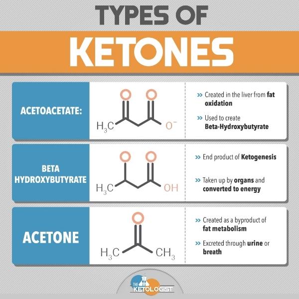 Types of Ketones.jpg