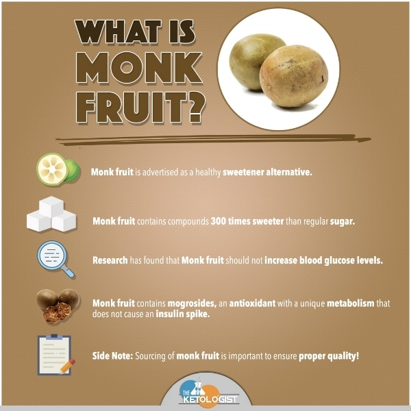 Monk Fruit.jpg