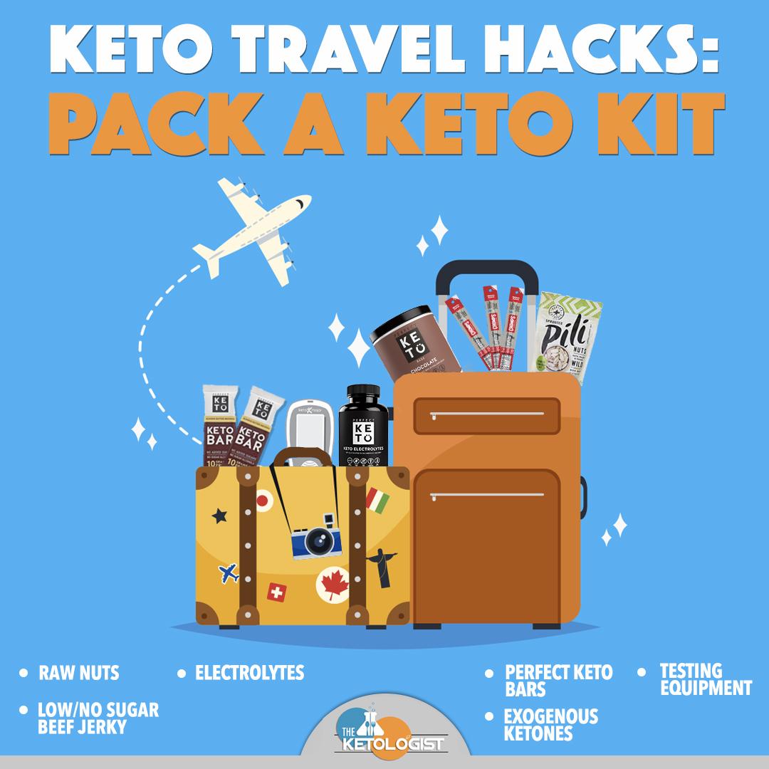 Keto Travel Kit.jpg