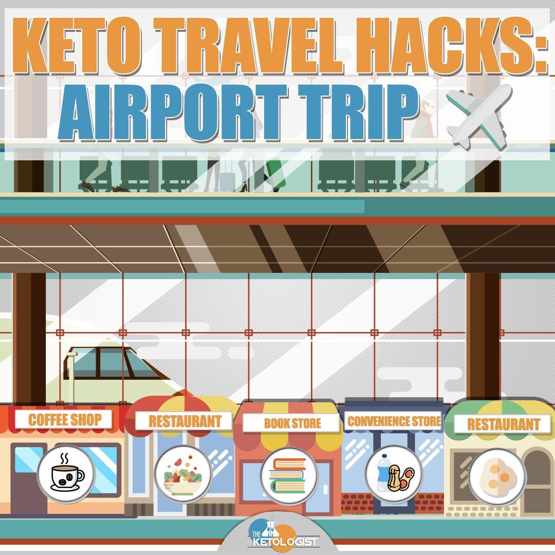 Keto airport trip.jpg