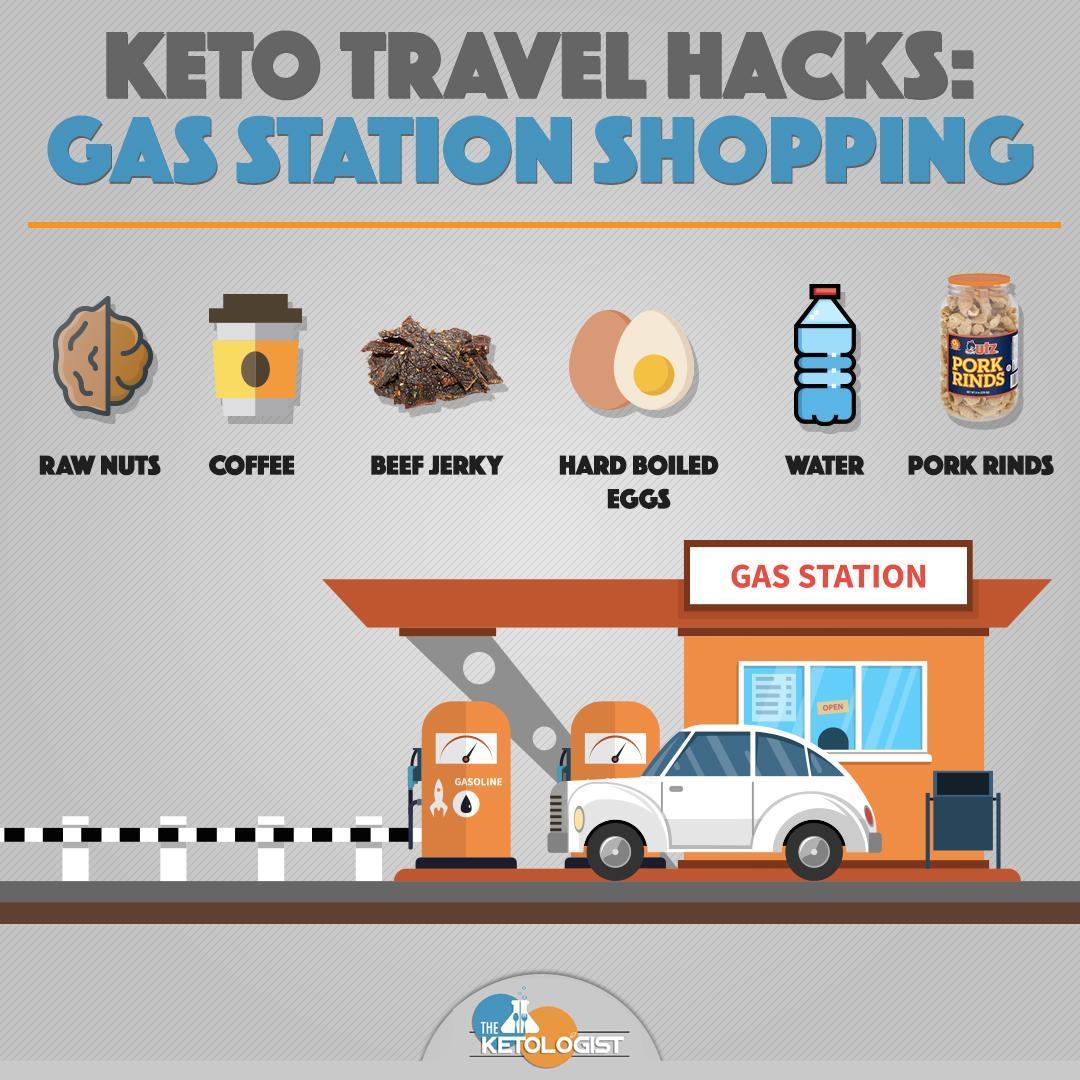 Keto gas station.jpg
