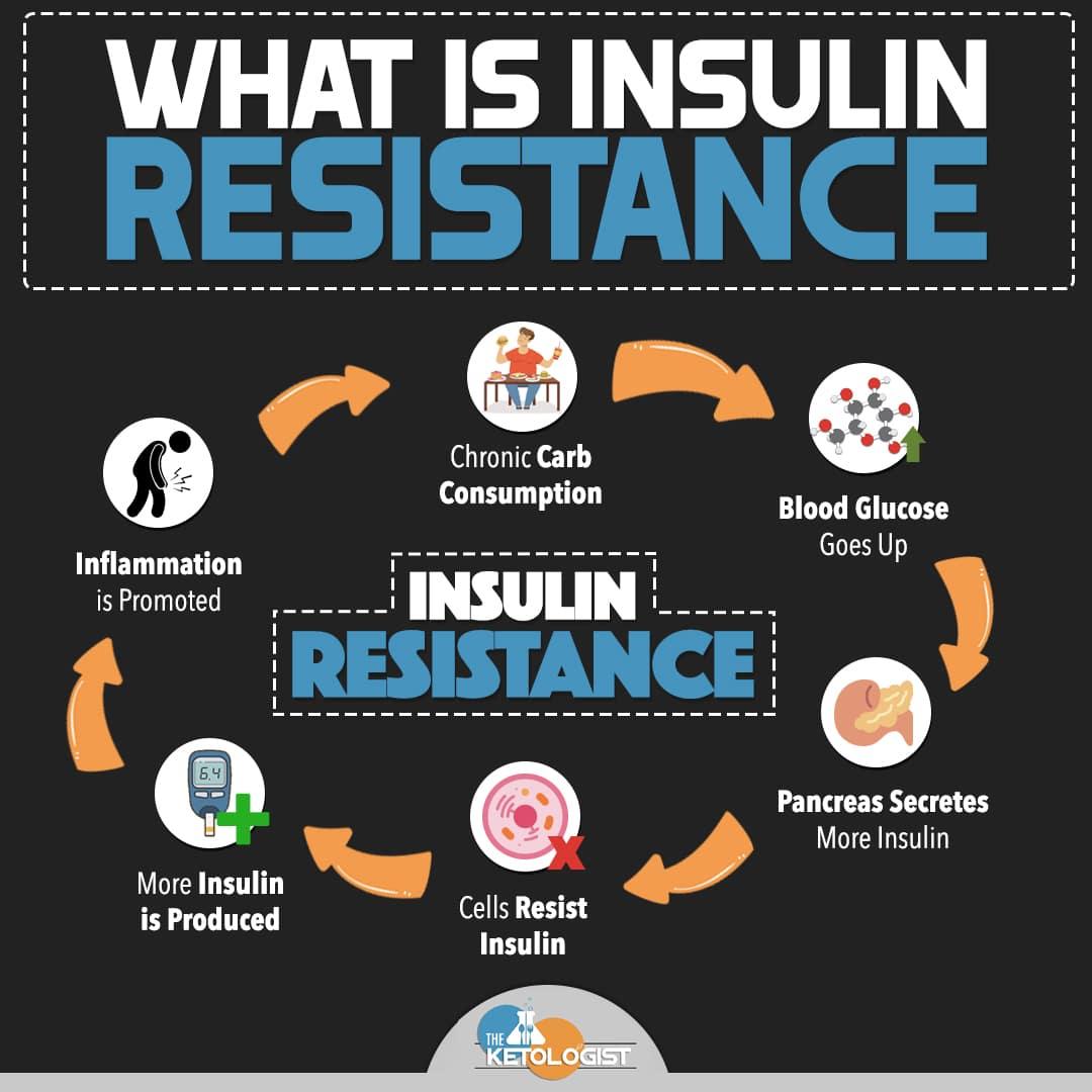 What is Insulin Resistance.jpg