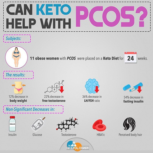 "👨‍🏫Can Keto Help With PCOS? - If you're using keto for PCOS, I would love to hear your story in the comments! - PCOS is a condition that affects up to 10% of American women. Excess production of androgens (male sex hormones) and the presence of acne, menses, ovarian cyst and increased infertility are common characteristics of PCOS.  One of the biggest problems with PCOS is that 50% of women go undiagnosed! - While the exact cause of PCOS is not known, one of the leading theories is that its development is associated with the excessive release of luteinizing hormone (LH) and insulin resistance. The chronic elevation of insulin via insulin resistance may interrupt normal cell signaling pathways and result in increased androgen production. Additionally, insulin resistance can also promote inflammation, another common side effect of PCOS. - Researchers are still looking for the optimal treatment to combat PCOS, however the current treatment recommends a ""multi-factorial"" approach centered around diet and lifestyle modifications as well as pharmaceuticals and in some cases surgery. Since most PCOS patients are insulin resistant and inflamed, strategies should aim to improve insulin sensitivity and reduce inflammation. - Admittedly, there isn't a lot of research in keto and PCOS and this study, despite it showing positive results, does have a small sample size.  Why the lack of research? Likely because there isn't much money to be made on a diet unfortunately.  Despite the lack of research, there are thousands of women using keto and other metabolic therapies like metformin for their PCOS and are seeing great results. - It is sad how many women are impacted by this condition and do not have good options to turn to. We don't have to wait for the research when the anecdotal evidence is strong and the diet is safe!  Awareness on this topic is so important!"