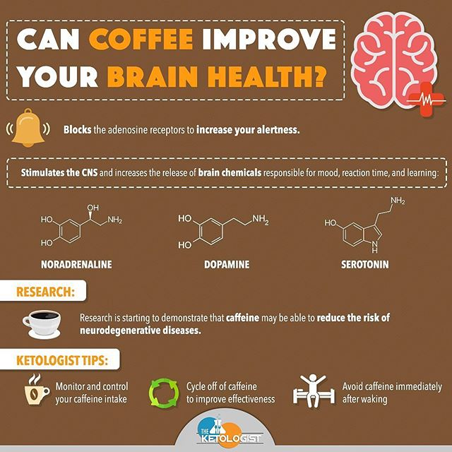 ☕️ My favorite coffee drink is an Americano, what's yours? - It's Monday, I know a lot of you are reaching for a cup of joe so let's at least feel good about it knowing that coffee may actually improve your brain health! - Your morning cup of coffee is beneficial past just giving you energy. Not only does it improve short term brain function but research has shown that it can also improve long term brain health! - Of course drinking too much coffee can be a problem, especially since it causes the receptors in your brain to lose their sensitivity to caffeine, meaning you need more coffee to feel the effects. This can be easily combatted by taking a break from coffee for a short period of time. - Just like with all food, sourcing matters with coffee. If you are getting low quality coffee beans than you are not only missing out on a lot of the health benefits of coffee but also potentially introducing harmful compounds to your body. - When I was in grad school I studied circadian rhythms for a short period of time and one of my best learnings was that if you drink coffee first thing in the morning you can suppress your natural sleep/wake cycles. This will cause you to be more tired throughout the day. However, if you wait a couple hours after waking up you may find that your coffee goes further and you need less of it throughout your day. I know that not having coffee immediately after waking sucks but give it a try!
