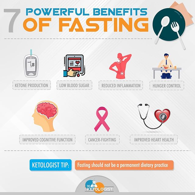 🍽 The Benefits Of Fasting - Fasting can be a very strong tool to improve your health in many different ways. Fasting and keto produce very similar effects on the body, which is why they can be used so well together.  However, there are some benefits that are specific to fasting such as autophagy. - I think it's important to point out that fasting shouldn't be an indefinite practice. You do not have to fast forever. I recommend using various fasting protocols for a set period of time and then taking a break and going back to eating breakfast.
