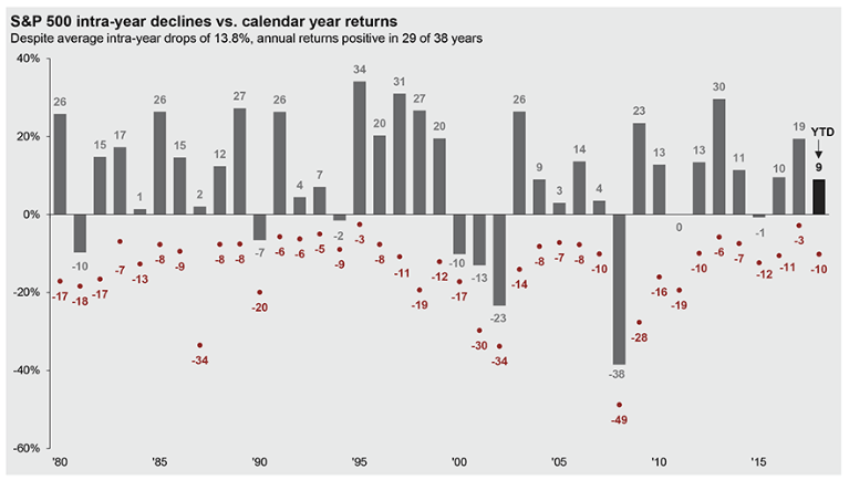 Returns and volatility.PNG
