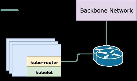 BGP Session Diagram.png