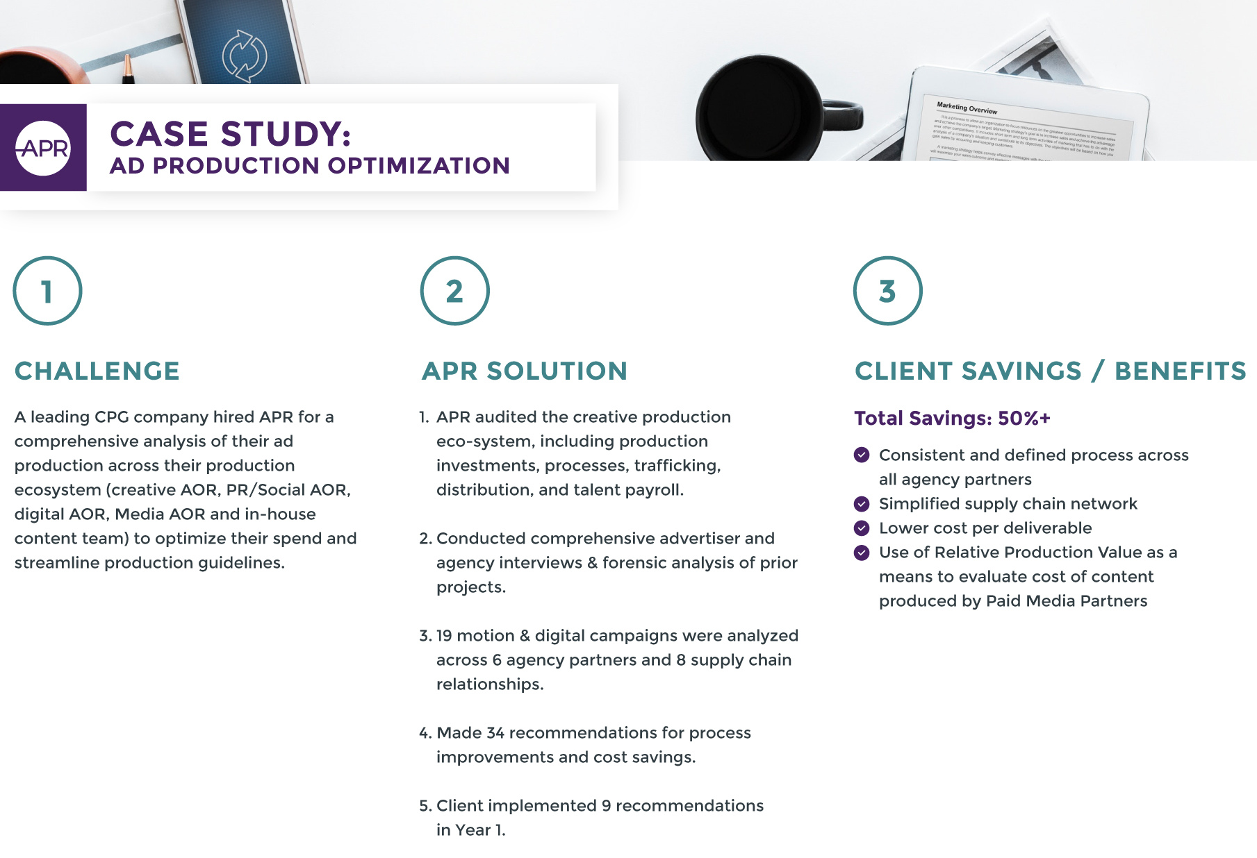 APR_CS_Ad_Production_Optimization.jpg