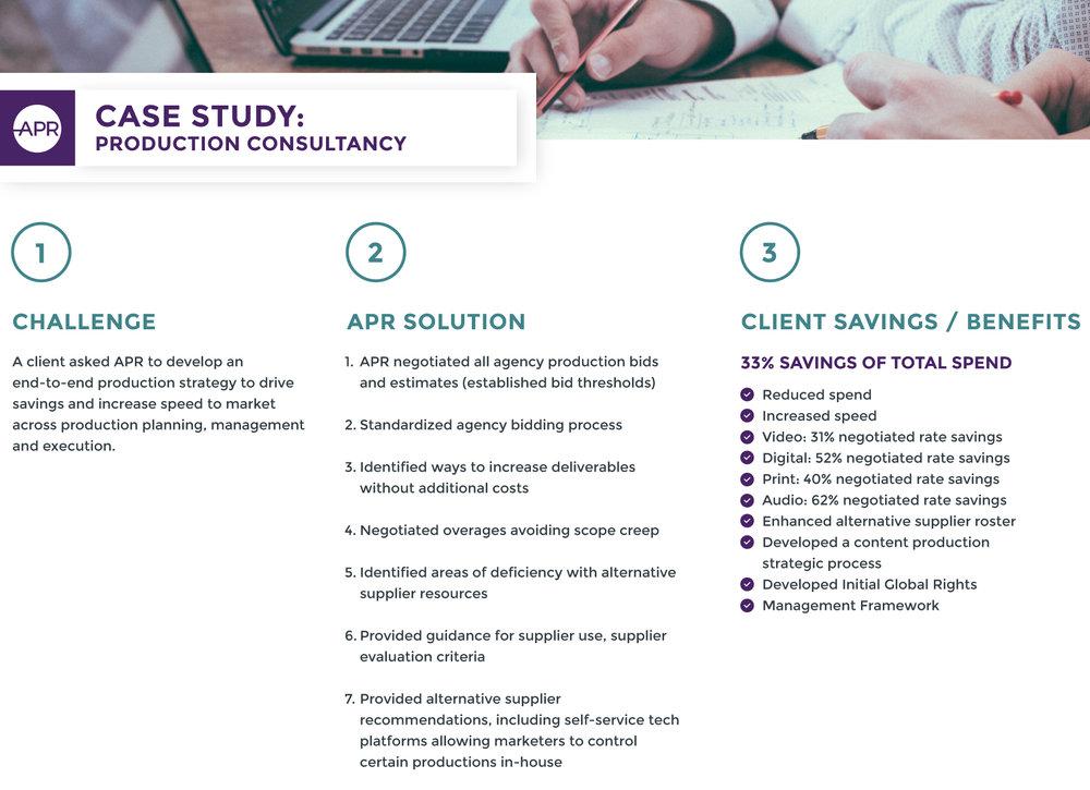 Production Consultancy (CS) — APRCO