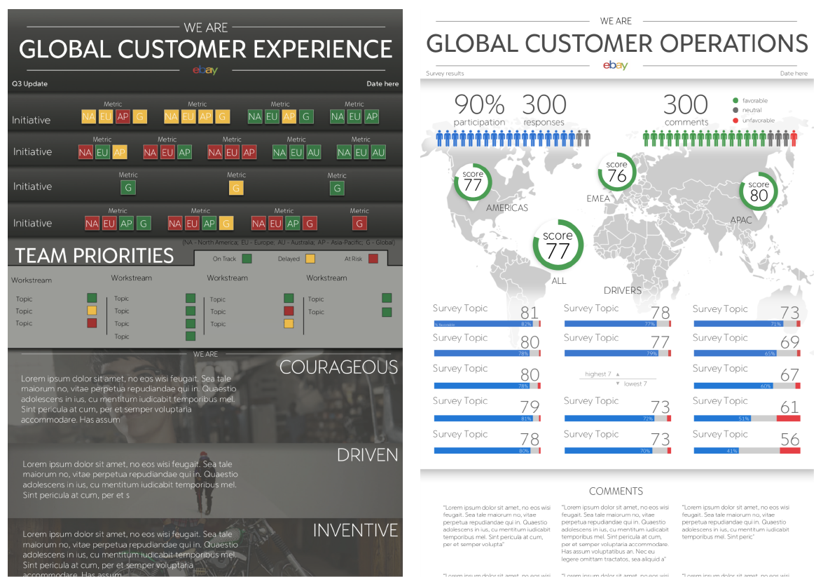 Statistical - Visually display a business or survey result.