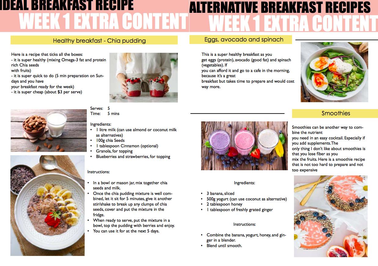 Recipes in the eBook