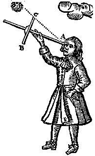 An illustration of how to use a Jacob's Staff.  From  Practical Navigation , by John Seller (1603-97)
