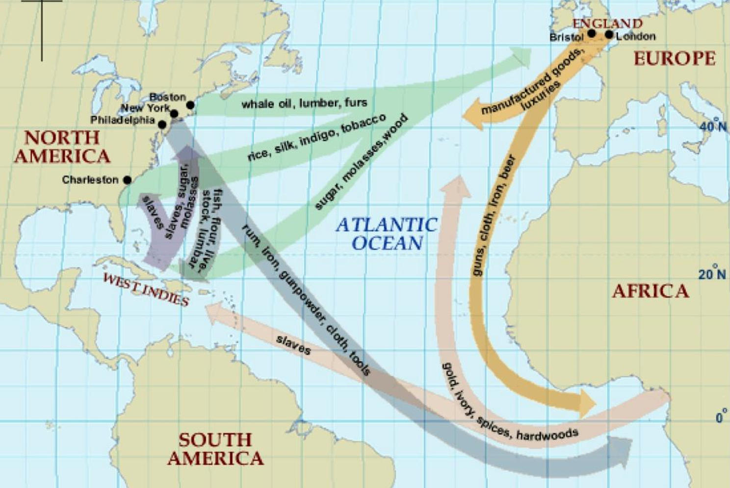 Map showing the transatlantic trade between Europe, Africa and the Americas.   Source