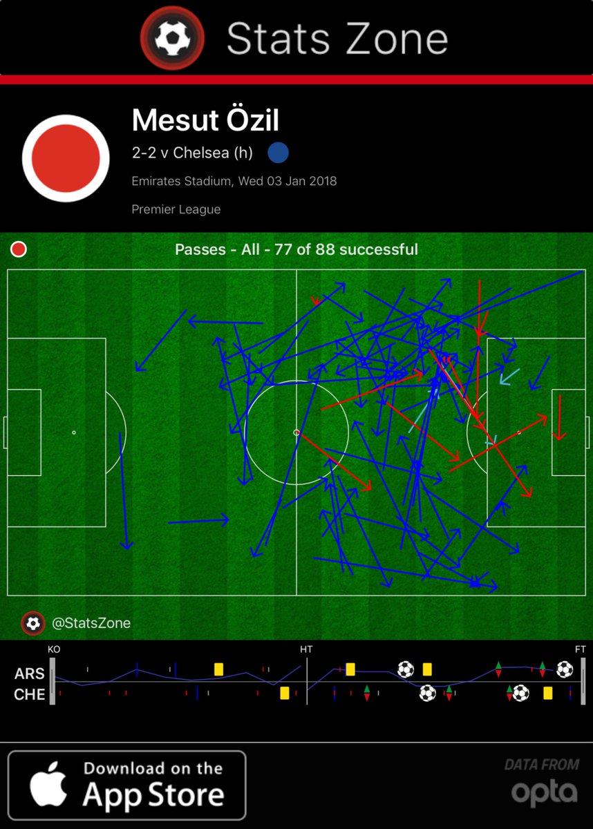 Özil v Chelsea 2.jpg