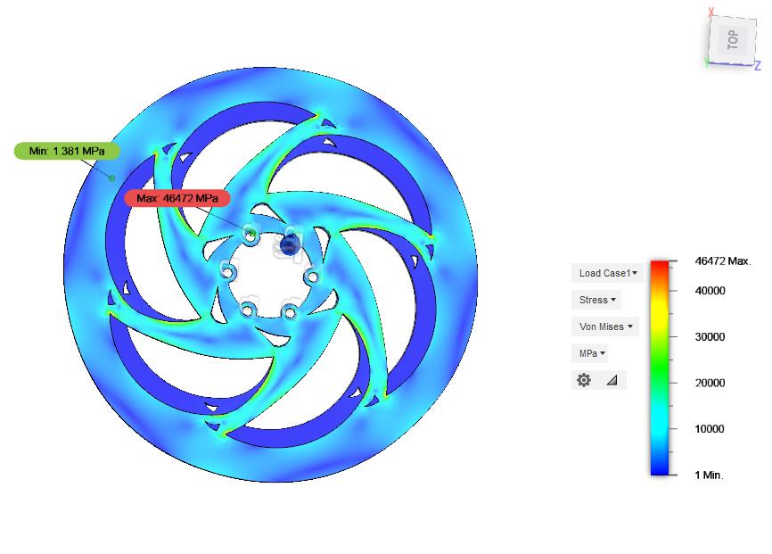 Thermal Braking Analysis