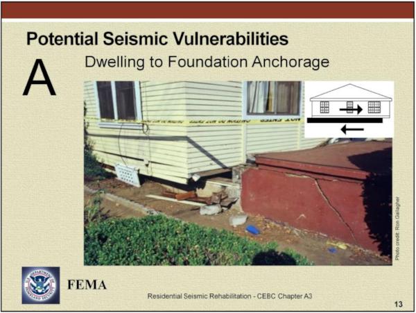 Figure 6: house slid off its foundation ( source )