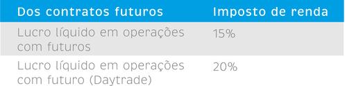 futuros.png