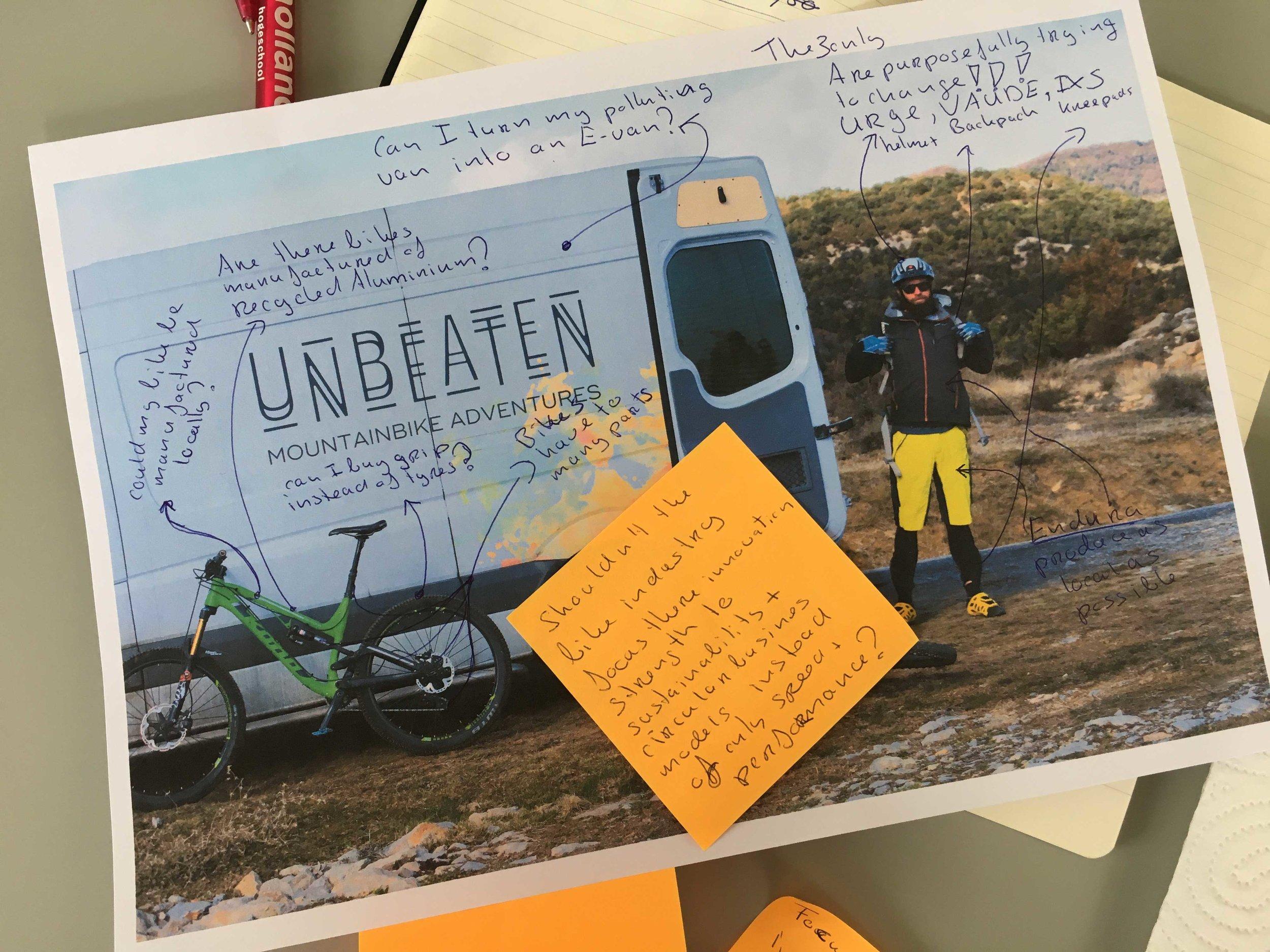 unbeaten adeventures mountain-biking-pyrenees-zona-zero-ainsa-bike-and-sustainability-mindmap.jpg