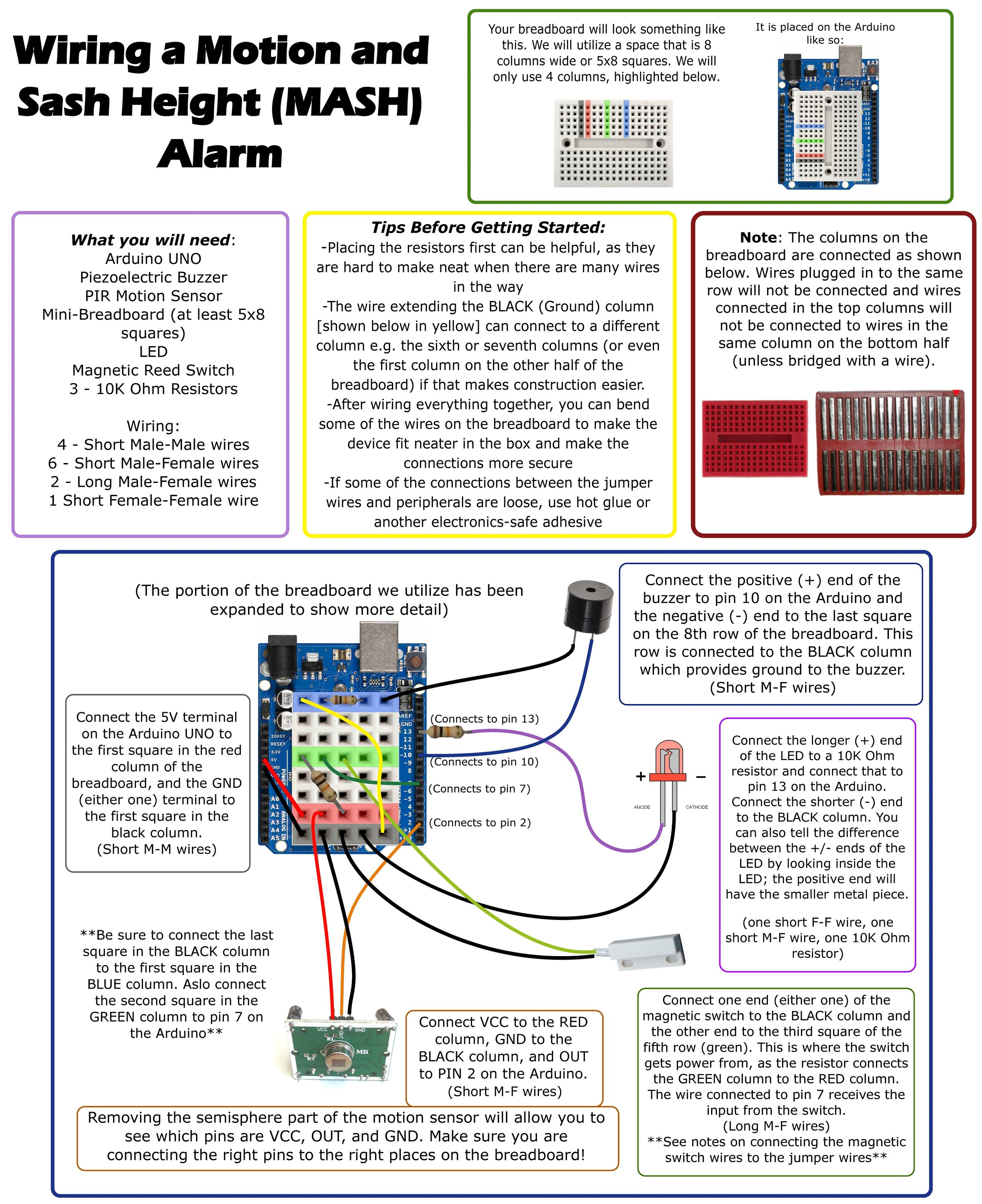 CLick to download the mash wiring schematic -