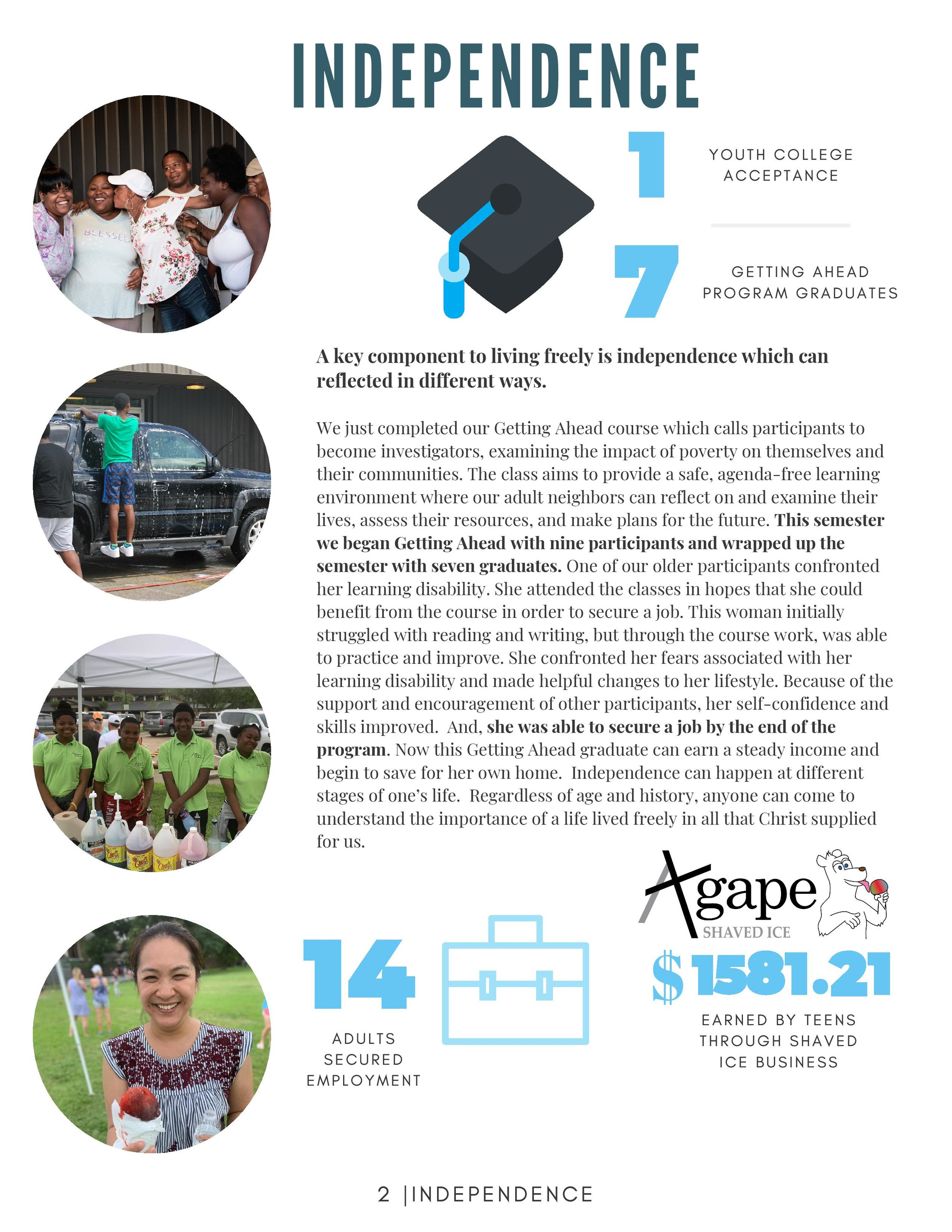 _2019 Impact Report  Shareable-7-page-001.jpg