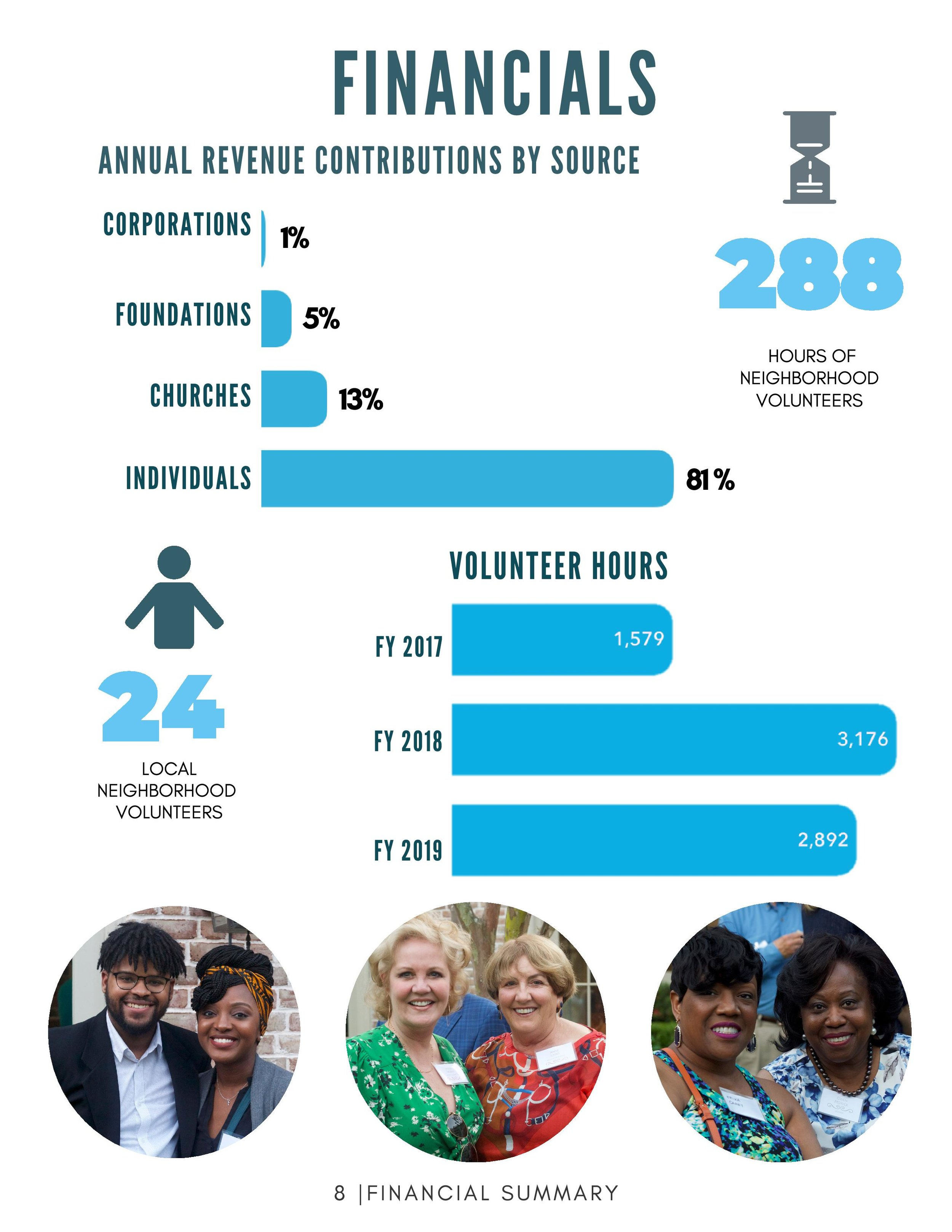 _2019 Impact Report  Shareable-13-page-001.jpg