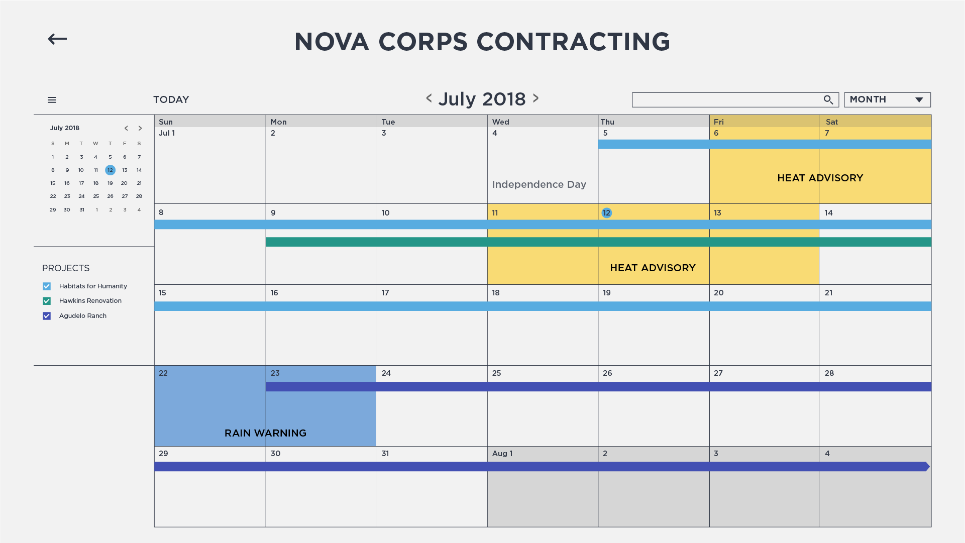 Monthly - A general overview of multiple projects across a long timeline. Holidays and weather warnings are displayed across all projects, and individual schedules are accounted for when viewing specific projects.