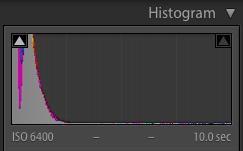 70D, f2.8 14mm Histogram