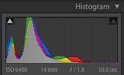70D, f1.8 14mm Histogram