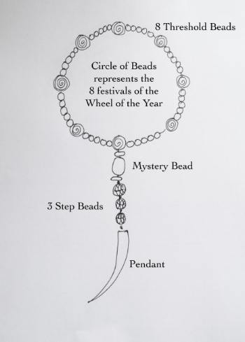 prayer-bead-drawing-with-descriptions.jpg