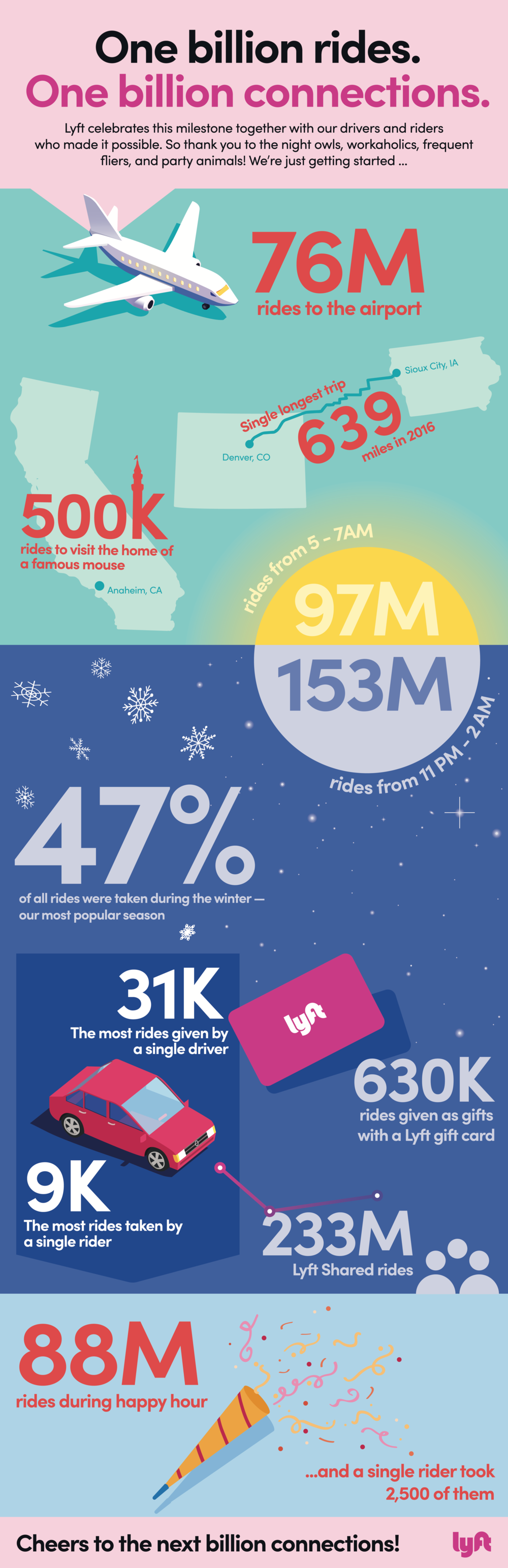 Lyft-Infographic-Final3.png