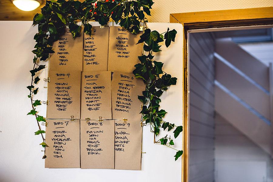 bryllupsfest på huset på roaldsøy bryllup i stavanger