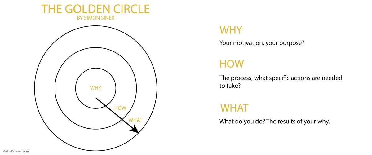 goldencircle.jpg